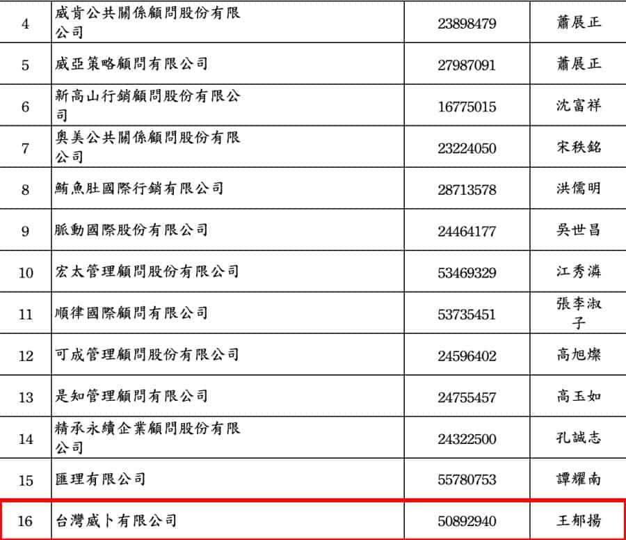 台灣威卜 內政部 遊說備案
