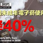 CDC:納管策略成功 未成年電子菸使用驟降40%
